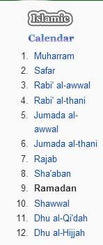 islamic months names