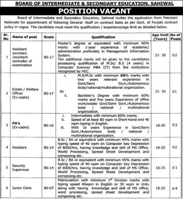 General Staf jobs sahiwal