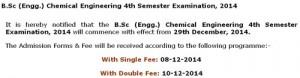 engineering universities Admission 2014