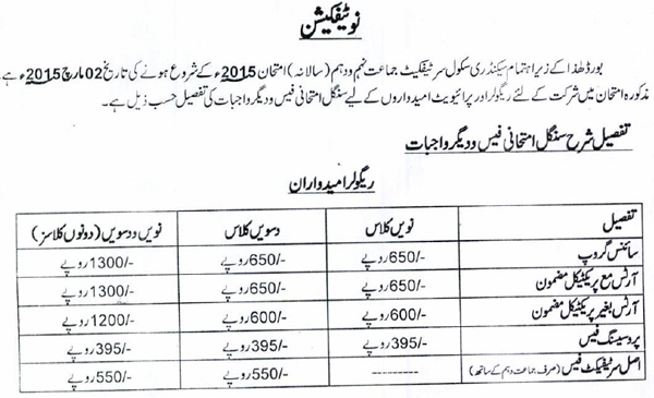 bise lahore 2015 admission schedule