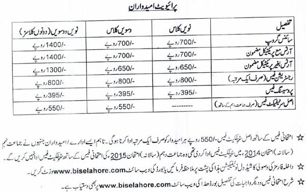 bise lahore examination schedule 2015