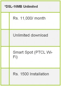 dsl internet packages in pakistan