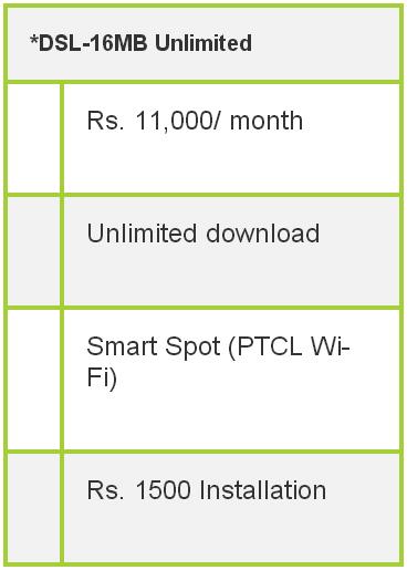 dsl internet packages in pakistan