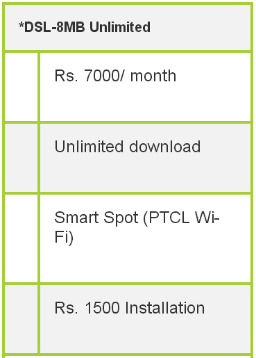 ptcl new packages