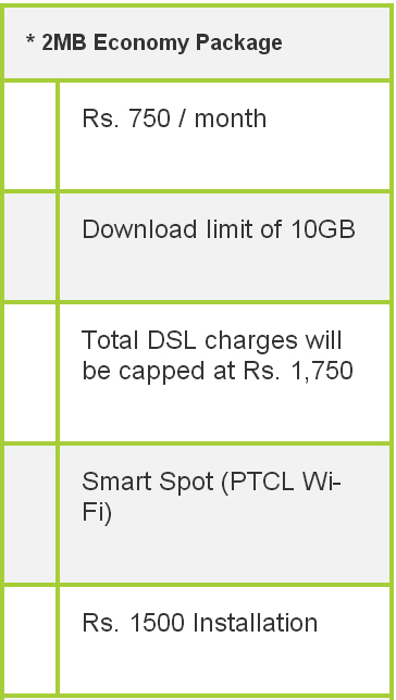 ptcl packages internet in pakistan