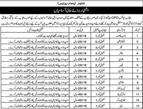 jobs-in-punjab-police-19-november-2014