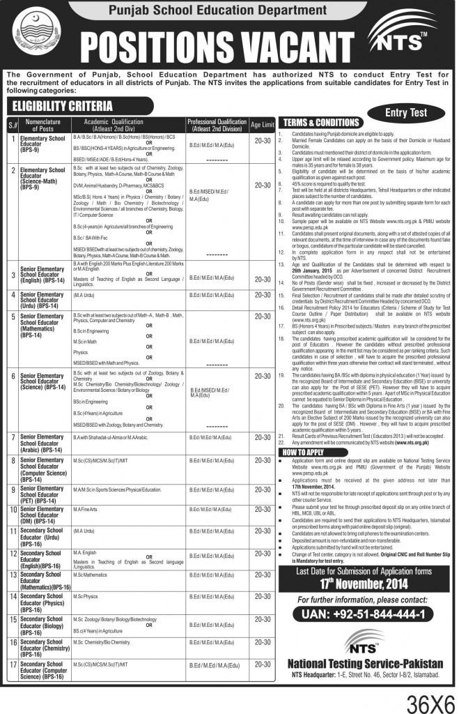 position vacant punjab education department nts