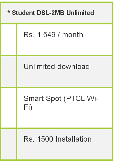 Student 2 Mbps at Rs 1549