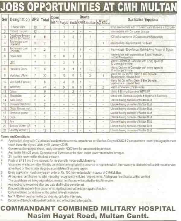 Jobs Opportunities at CMH Multan