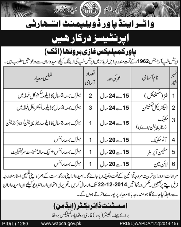 Wapda Jobs In Pakistan 2014 Attock