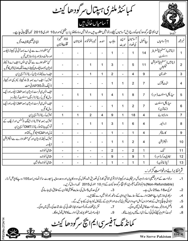 Latest Govt Jobs in Combined Military Hospital Sargodha
