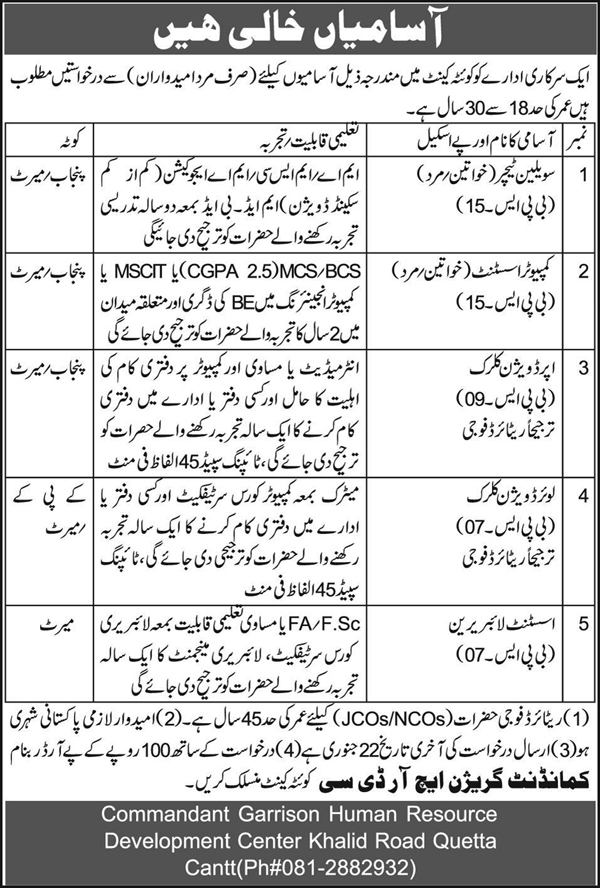job vacancies in quetta 2015