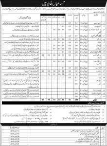 Jobs in Pakistan Military Academy Abbotabad