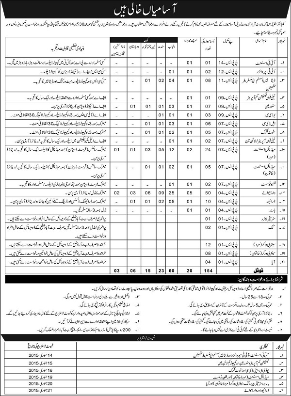 Jobs in Pakistan Military Academy Abbotabad