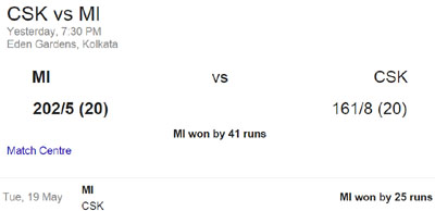 IPL Final 2015 CSK vs MI Match Highlights