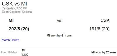 IPL Final 2015 CSK vs MI Match Highlights