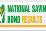 Prize Bond Rs 200 Today Result 15 June 2015 Muzafarabad