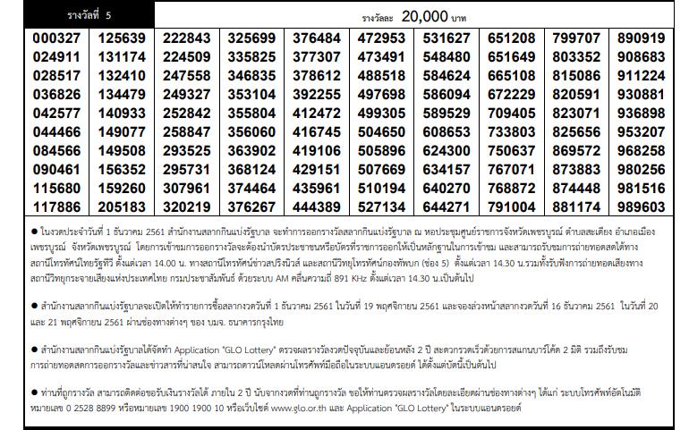 Thailand Lottery Result 16th November 2018 16 11 2018